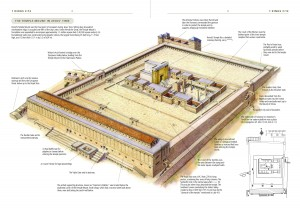 Temple Mount in Jesus' Time